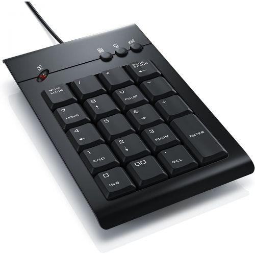 aplic Numeric Keaypad